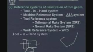 Lecture – 3 On Tool Geometry