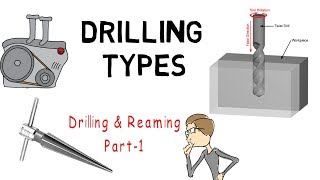 DRILLING AND REAMING|PART-1|DRILLING TYPES