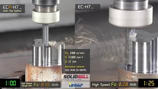 ISCAR SolidMill Comparison Two Chip Splitter
