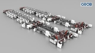GROB manufacturing line