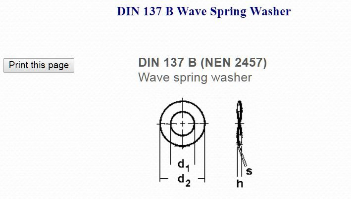 Din – Washers