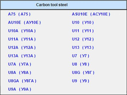 Database of Steel and Alloy
